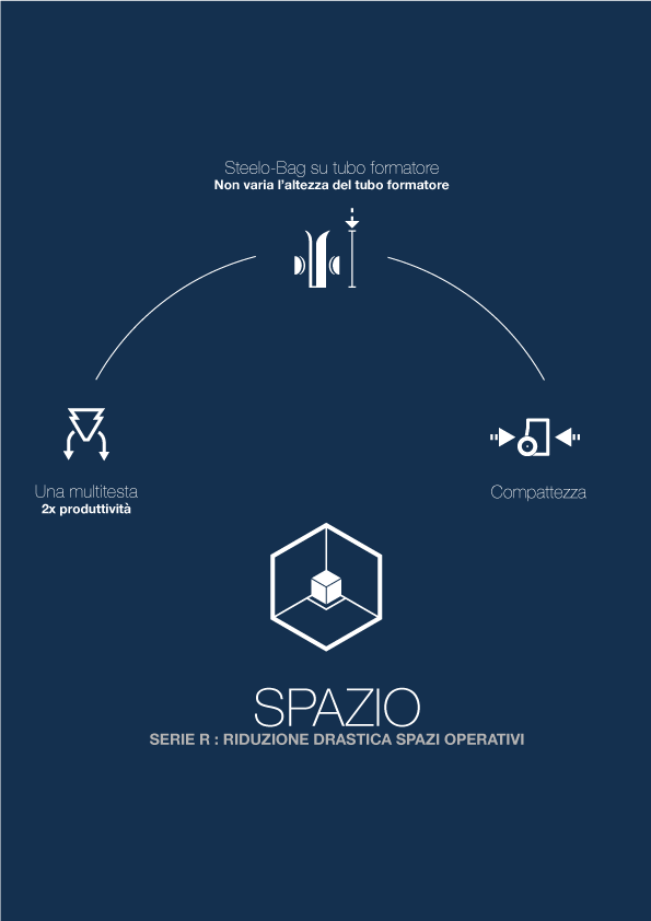 r-series-infografiche_spazio_it